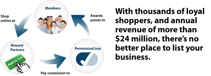 With 730,000 loyal shoppers, and annual revenue of more than $24 million, there's no better place to list your business.